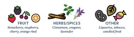 Featured grape varietal: Grenache